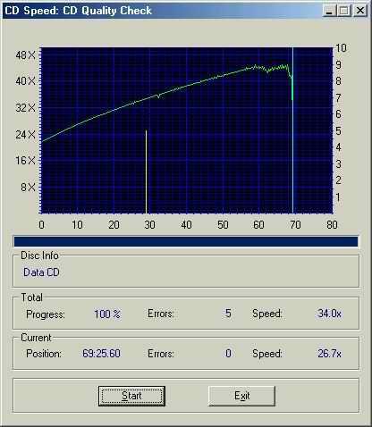 48x - UDMA   - 416x478, 23.5Kb