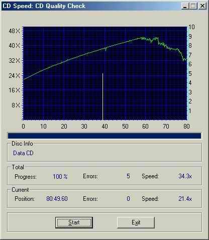 График1 - 416x478, 22.0Kb